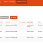Raportoinnissa varaustiedot ja mahdollisuus tulostaa tai tallentaa lähtölista (PDF)
